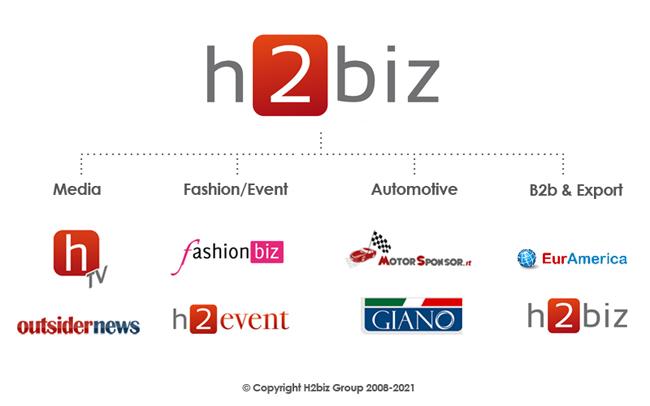 h2biz